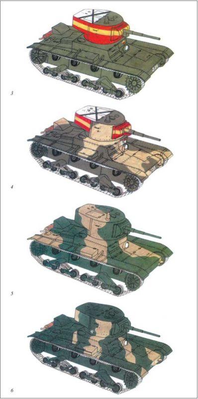 Раскраска этого Т-26 вооруженных сил националистов несколько необычна, однако это не вымысел художника; отсутствие эмблемы Иностранного легиона при наличии полного набора опознавательных знаков указывает на то, что машина использовалась в 1937г.