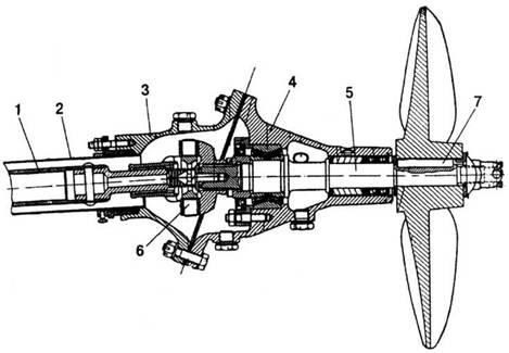 Схема устройства гребного винта плавающего танка Т-40.