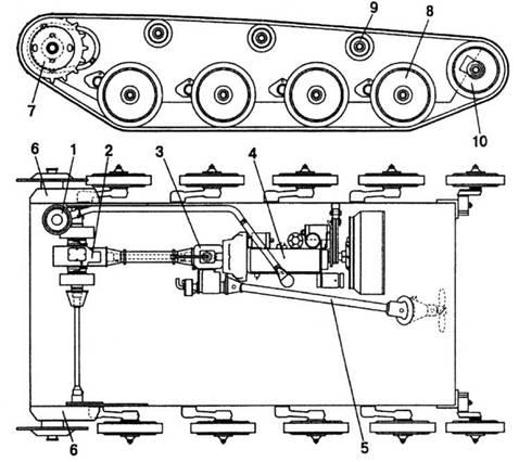 Схема гусеничного шасси плавающего танка Т-40.