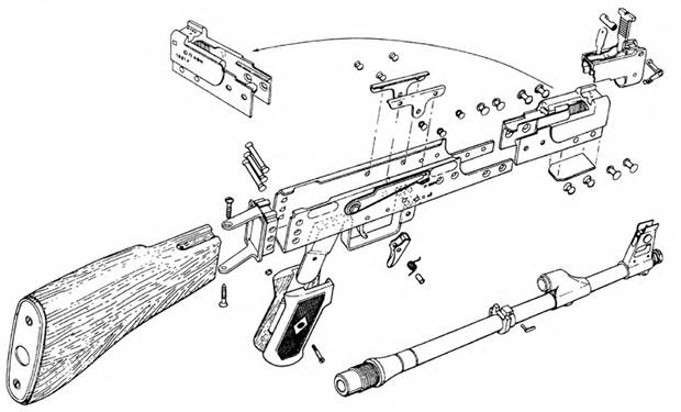 ГЛАВА 7 Принятие АК-47 на