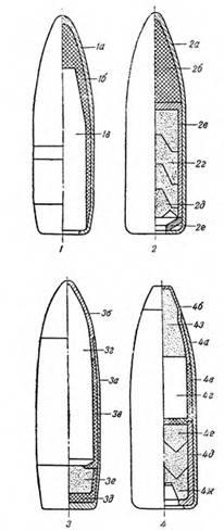 Чертеж пуль 7,62-мм «промежуточного» патрона образца 1943г.: