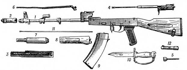 автомата Калашникова АК74