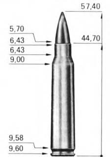 5,56-мм патрон М193 (США).