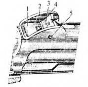 Поворотный целик АКС74У: 1- фиксирующая пластинчатая пружина. 2 — опорный выступ, 3 — целик. 4 — предохранитель целика.