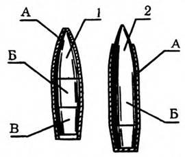 Разрез пуль к 9-мм автоматному патрону: 1 — пуля СП-5; 2 — пуля СП-6; а — биметаллическая оболочка: б — стальной сердечник; в — полость.