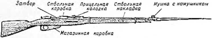 Красноармейская винтовка образца 1891–1930 года. Общий вид