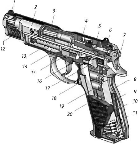 Схема пистолета ?Z-75: 1 — мушка; 2 — затвор; 3 — захват тяги; 4 — выбрасыватель; 5 — отражатель; 6 — целик; 7 — курок; 8 — опора боевой пружины; 9 — плоская пружина; 10 — боевая пружина; 11 — штифт боевой пружины; 12 — возвратная пружина; 13 — направляющая возвратной пружины; 14 — предохранительная скоба; 15 — затворная задержка; 16 — спусковой крючок; 17 — предохранитель; 18 — фиксатор магазина; 19 — корпус магазина; 20 — подаватель.
