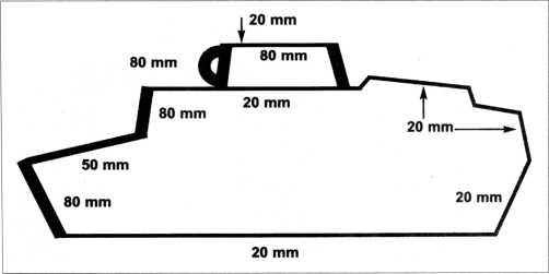 Схема бронирования танка поддержки пехоты Pz.Kpfw.I Ausf.F (VK 1801).