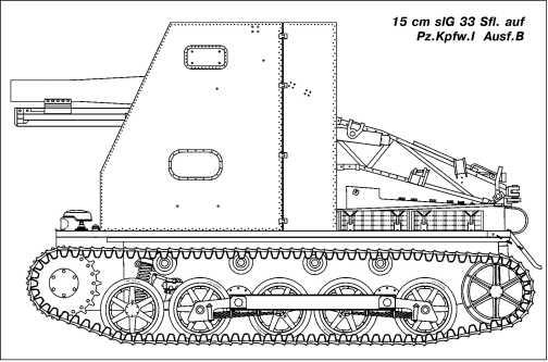 15 cm sIG 33 Sfl. auf Pz.Kpfw.I Ausf.B.