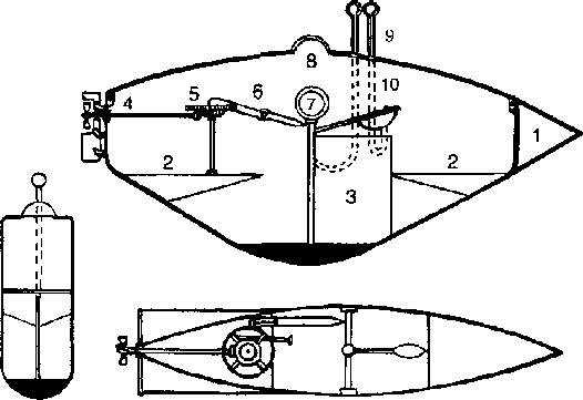Подводные лодки Герна (1854-64гг.)