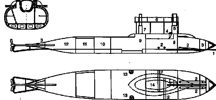 Проект Ховгаарда (1884г.)