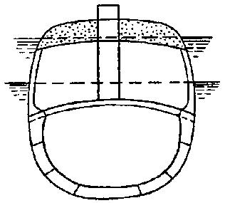 Проекты Джевецкого (1887-97гг.)