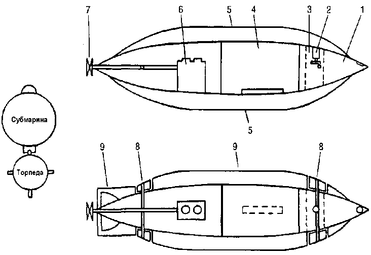 Пневматическая торпеда Терна (1872г.)