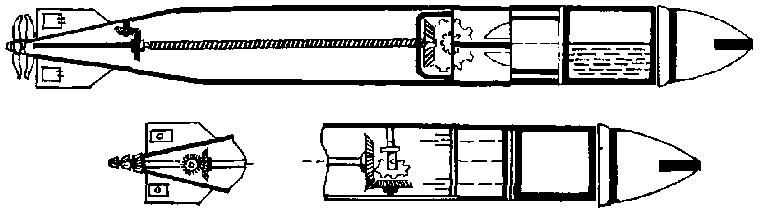 Паровая торпеда Пека (1876г.)