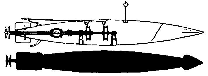 Торпеда Бреннана (1874-87гг.)