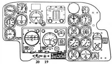 Главная приборная доска истребителя P-61A 1. компас, 2. указатель скорости, 3. альтиметр, 4. указатель крена и скольжения, 5. гирогоризонт, 6. индикатор РЛС, 7. указатель давления, 8. счетчик, 9. часы, 10. тахометр, 11. указатель температуры масла, 12. указатель температуры головок цилиндров двигателей, 13. индикатор уровня топлива, 14. индикатор положения створок маслорадиатора, 15. индикатор положения шасси и закрылков, 16. индикатор расхода топлива, 17. индикатор <a href='https://ours-nature.ru/b/book/11/page/6-5-vozdushnaya-obolochka-zemli/51-32-temperatura-vozduha' target='_blank' rel='external'>температуры воздуха</a> в карбюраторе, 18. индикатор давления в маслосистеме, 19. индикатор воздушного фильтра карбюратора, 20. управление воздухоочистителем карбюратора, 21. панель управления автопилотом, 22. указатель скороподъемности