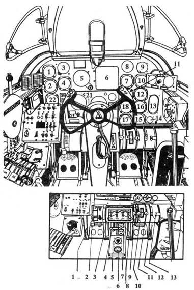 P-61A вспомогательная панель управления, левый борт 1. левая педаль руля направления 2. управление шасси 3. управление обогревом карбюратора 4. стояночный тормоз 5. управление противообледенительной системой 6. индикатор противообледенительной системы 7. индикатор давления гидроаккумулятора 8. индикатор давления в гидросистеме 9. управление створками маслорадиатора 10. управление нижней створкой системы охлаждения 11. управление верхней створкой системы охлаждения 12. правая педаль руля направления 13. управление теплообменником