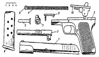 Отечественные пистолеты