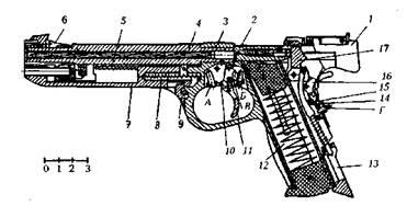 ПистолетИЖ-ХР-30