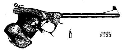 Однозарядные спортивные пистолеты