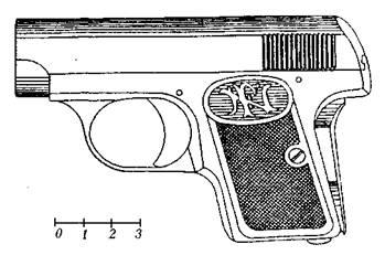 Пистолеты браунинга