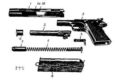 Пистолет М1911 «КОЛЬТ»