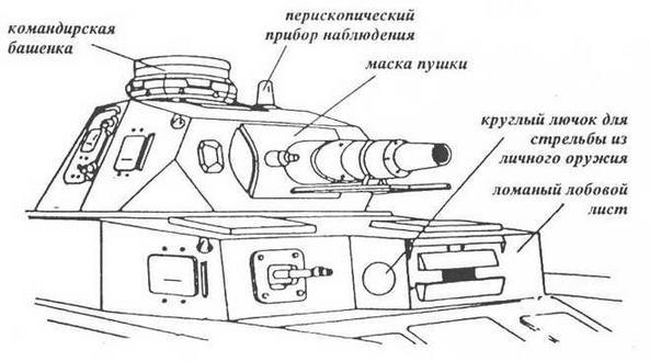 Характерные особенности танка Pz.IV Ausf.D