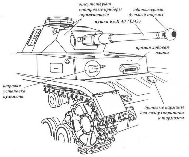 Характерные особенности танка PzJV AusfF2