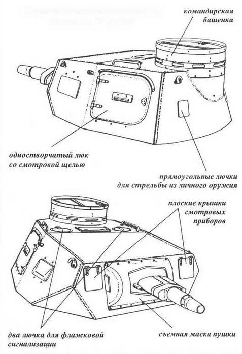 Характерные особенности башни танка Pz. IV Ausf.A