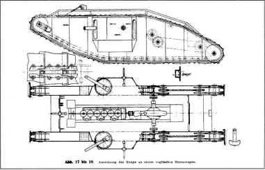 Изображение английского танка в №62 бюллетеня«Zeitschrift des vereines deutcher ingenieure» за 1918 r.
