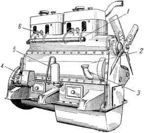 Двигатель. а) вид справа. 1 — провод к свече; 2 — крышка; 3 — маслозаливной патрубок; 4 — электростартер; 5 — наружный масляный фильтр; 6 — компрессионный краник.