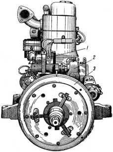 Двигатель. г) вид сзади. 1 — магнето; 2 — привод к магнето; 3 — главный фрикцион.