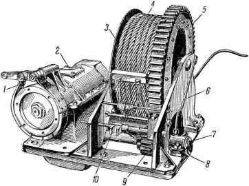 Лебедка. Общий вид. 1 — тормоз лебедки; 2 — картер червячной передачи; 3 — барабан; 4 — канат; 5 — зубчатый венец; 6 — рама барабана; 7 — станина; 8 — опора вала; 9 — шестерня привода барабана лебедки; 10 — головка поводка.