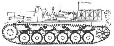 <a href='https://arsenal-info.ru/b/book/2435493365/4' target='_self'>Sturmpanzer II</a> Ausf В /SdKfz 122/