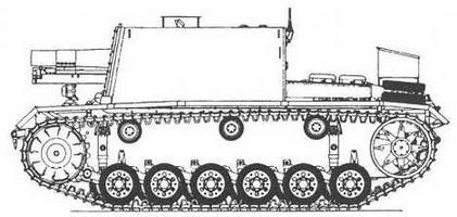 SturmlnfanterieGeschutz 33B /SdKfz 141/1/