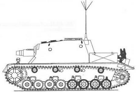 <a href='https://arsenal-info.ru/b/book/3522457028/31' target='_self'>Sturmpanzer IV</a> «Brummbar» /SdKfz 166/ третьей серии