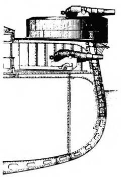 """Расположение орудий на броненосце""""Marengo"""""""