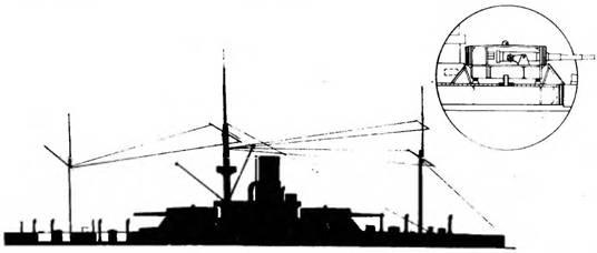 Сечение башни и предполагаемый контур корабля при подъеме башен на 2,3 м с размещением в них новых 305-мм орудий в 40 калибров