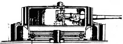 """Башенная установка броненосца""""Thanderer"""" с 254-мм орудиями после переворужения корабля в 1892 г."""