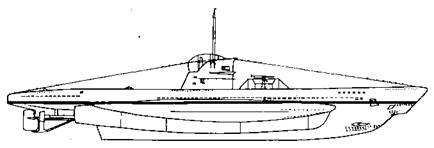 Подводная лодка II D серии