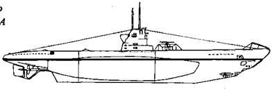 Подводная лодка И А серии, 1935 г.