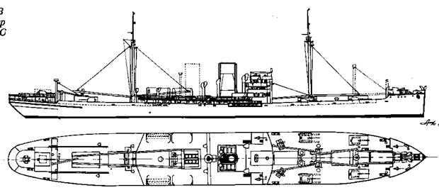 """Вспомогательный крейсер-рейдер """"Орион"""""""