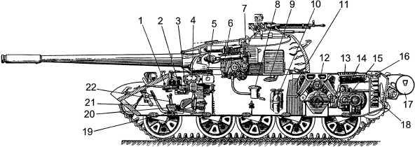 Танк Т-54А (продольный разрез, схема): 1 — кнопки стартера; 2 — щиток контрольно-измерительных приборов; 3 — курсовой пулемет; 4 — распределительный щиток отделения управления; 5 — реле-регулятор; 6 — прицел; 7 — пульт управления; 8 — сиденье наводчика; 9 — сиденье заряжающего; 10 — баллоны ППО; 11 — средние топливные баки; 12 — двигатель; 13 — входные регулируемые жалюзи; 14 — водяной радиатор; 15 — коробка передач; 16 — выходные регулируемые жалюзи; 17 — большая дымовая шашка; 18 — вентилятор; 19 — ведро; 20 — сиденье механика-водителя; 21 — рычаг управления, правый; 22 — рычаг переключения передач.
