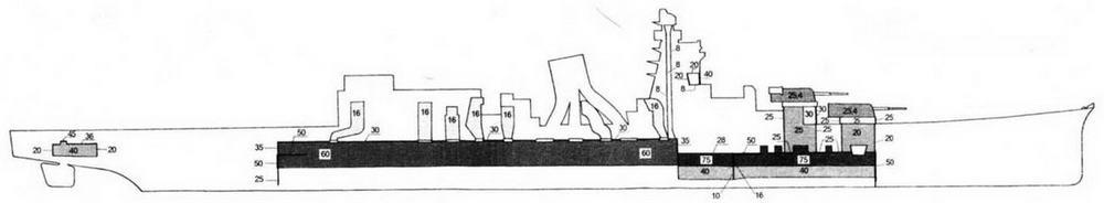 Схема бронирования ЛКР Ойодо