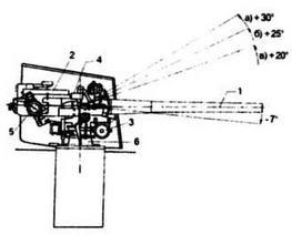 2. Цилиндр гидравлического откатника.