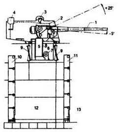 1. 200-мм орудие тип 3.
