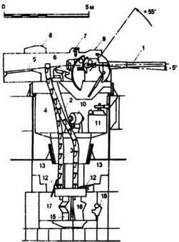 1. 155-мм орудие тип 3.