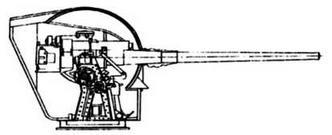 12.7-СМ/40 орудие тип 89 в установке А1 на ТКР Миоко (после модернизации), типов Могами и Тоне