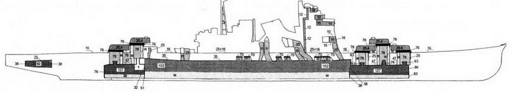 Схема бронирования КР типа Такао