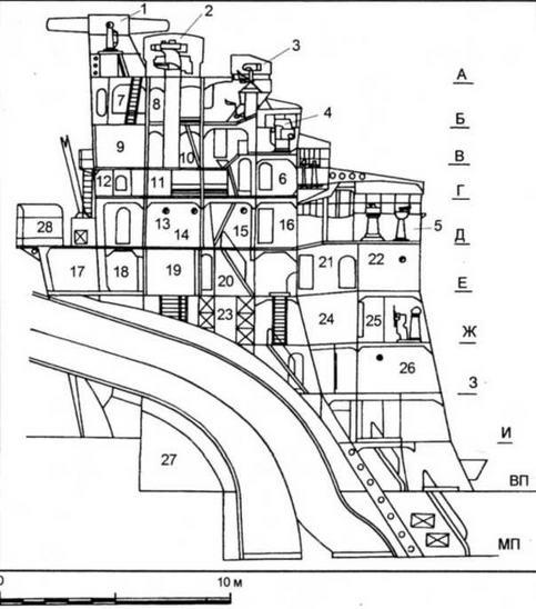Продольный разрез носовой надстройки ТКР Такао (на июль 1932г.)